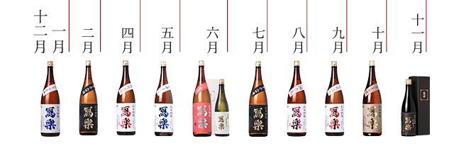 宮泉銘醸のイメージ画像